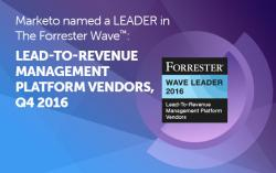 The Forrester Wave Lead To Revenue Management Platform Vendors Q4 2016
