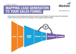 mapping lead gen to funnel lcheat sheet