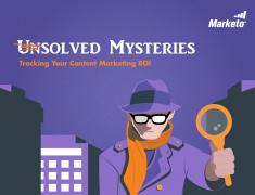 solved mysteries content roi thumbnail