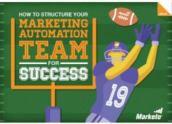 structure your marketing automation team thumbnail