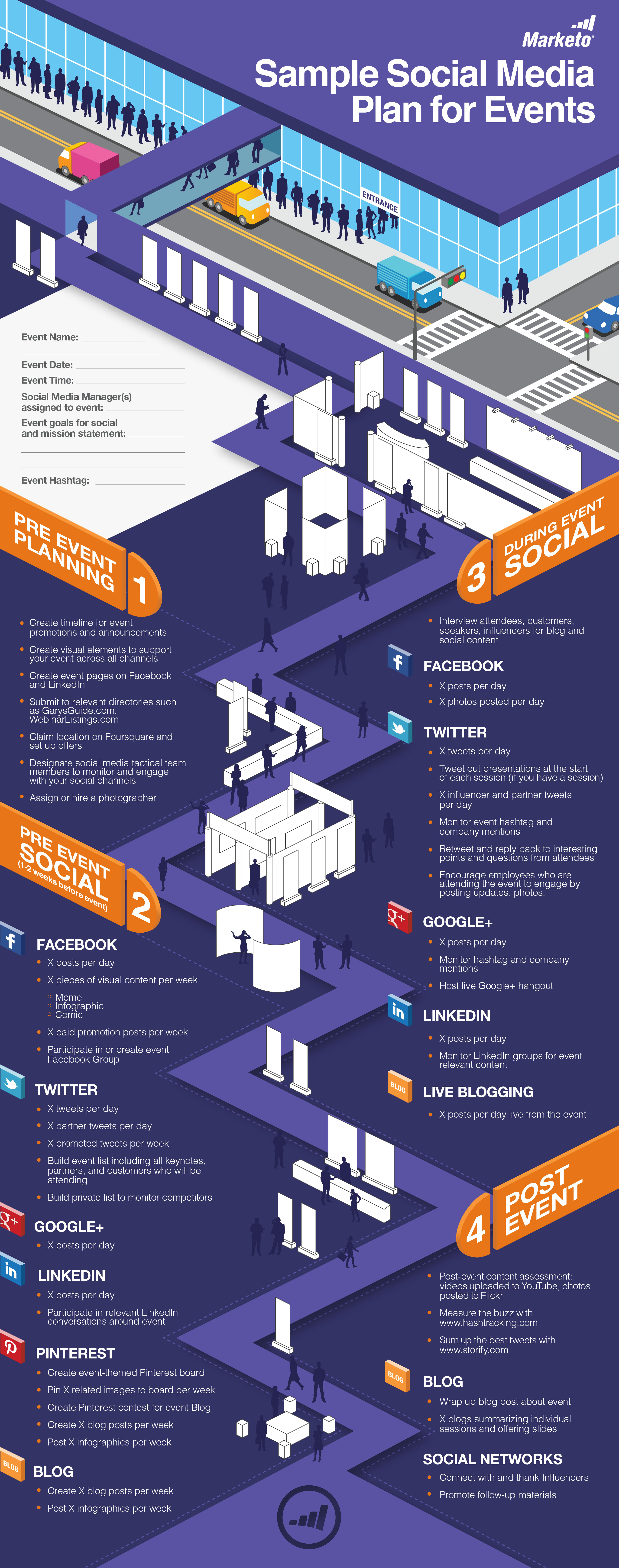 The Ultimate Social Media Event Marketing Checklist Infographic - Social media event plan template