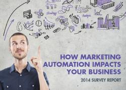 How Marketing Automation Impacts Your Business thumbnail