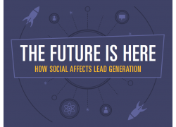 social for lead gen
