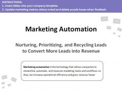 Sample Marketing Automation Internal Selling Powerpoint Template
