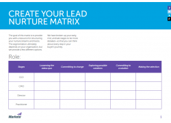 Worksheets marketing best practices marketo worksheet screen shot 2015 03 26 at 34704 pm malvernweather Choice Image
